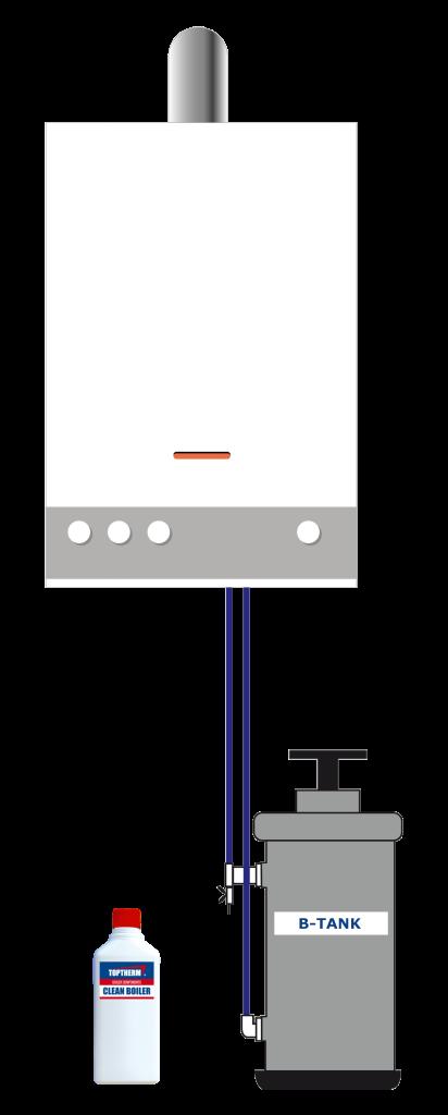 B-TANK + CLEAN BOILER